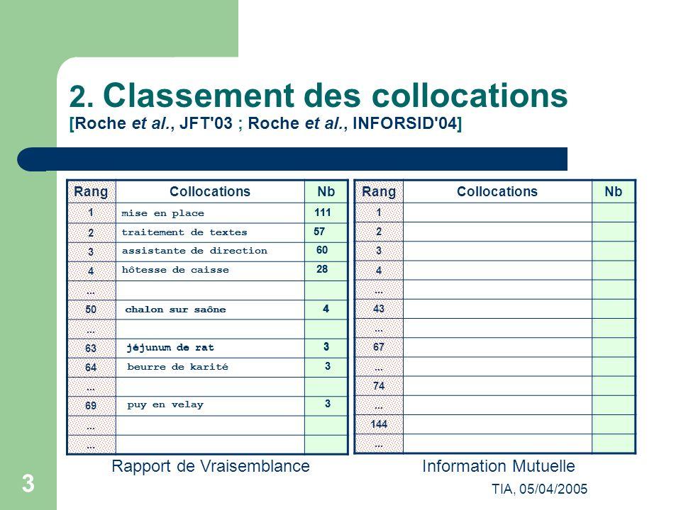 2. Classement des collocations [Roche et al. , JFT 03 ; Roche et al